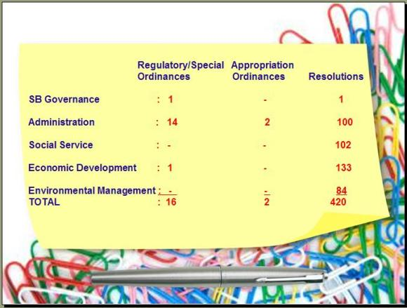 SB Governance